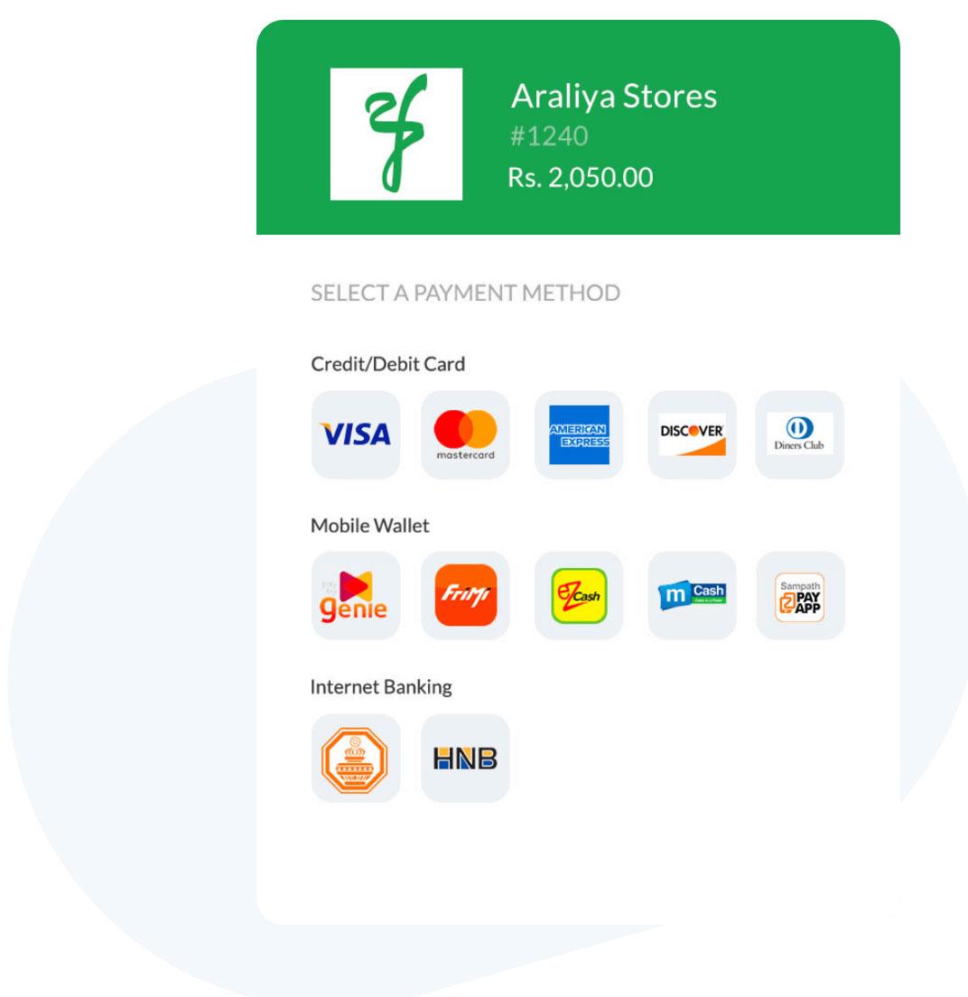 Promote your unique Shop Link from ShopHere